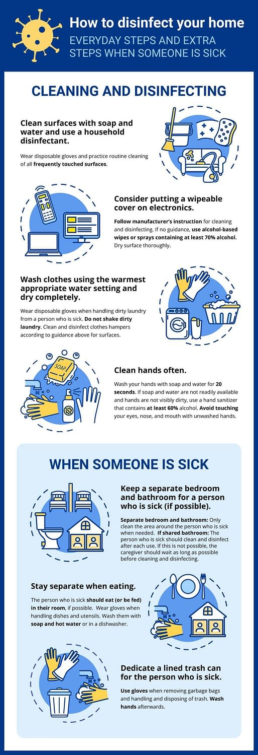 Infographic of CDC guidelines for cleaning and disinfecting your home during COVID-19 and beyond.